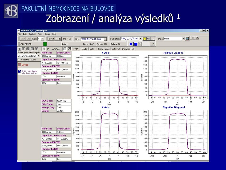 Výhody IC profileru Snadná manipulace (v porovnání s vodním fantomem) Snadná manipulace (v porovnání s vodním fantomem) Měření ve 4 osách najednou Měření ve 4 osách najednou Okamžité zobrazování výsledků Okamžité zobrazování výsledků Možnost importu dat a práce s nimi Možnost importu dat a práce s nimi A mnoho dalších…
