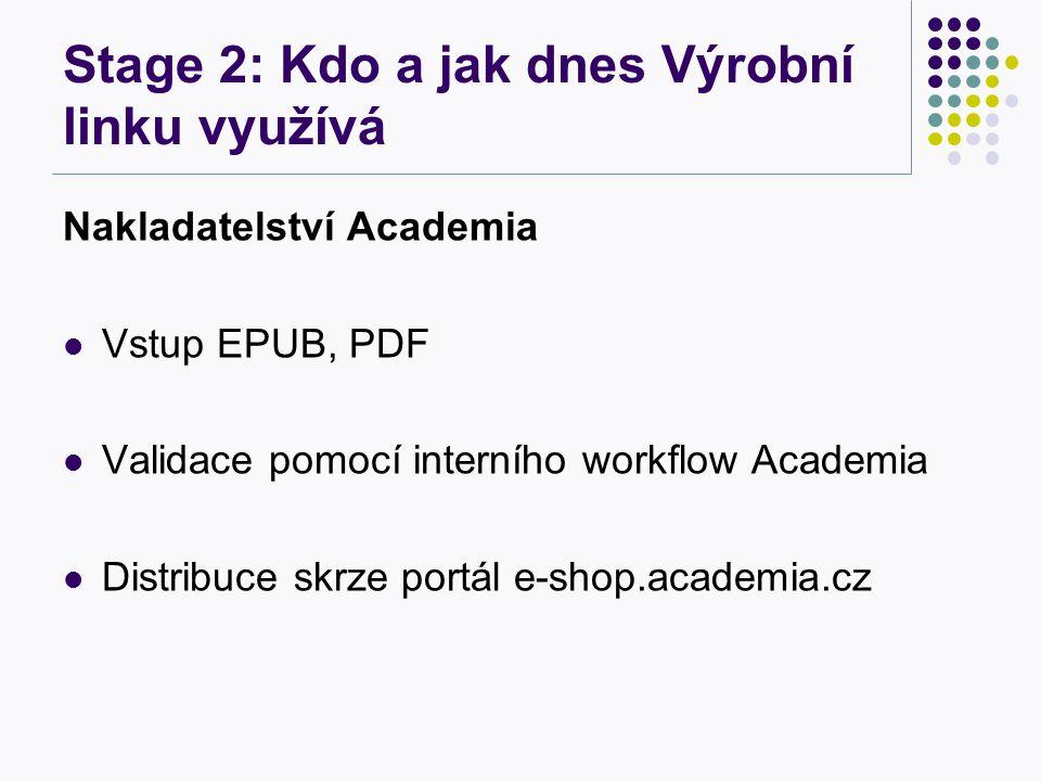 Stage 2: Kdo a jak dnes Výrobní linku využívá Nakladatelství Academia Vstup EPUB, PDF Validace pomocí interního workflow Academia Distribuce skrze portál e-shop.academia.cz