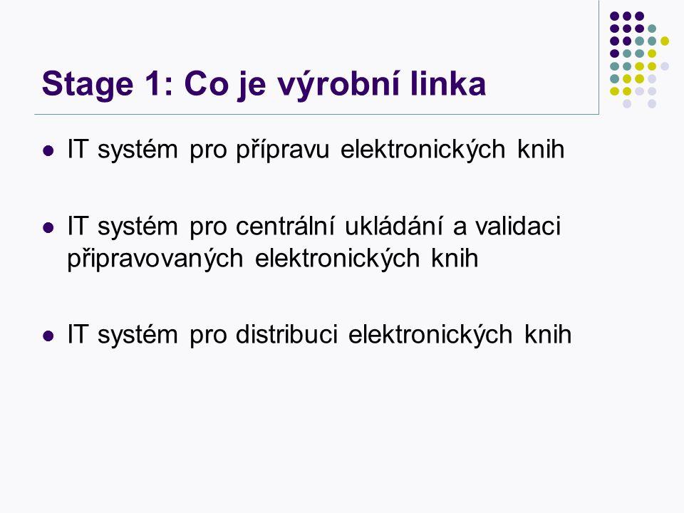 Stage 1: Co je výrobní linka IT systém pro přípravu elektronických knih IT systém pro centrální ukládání a validaci připravovaných elektronických knih IT systém pro distribuci elektronických knih