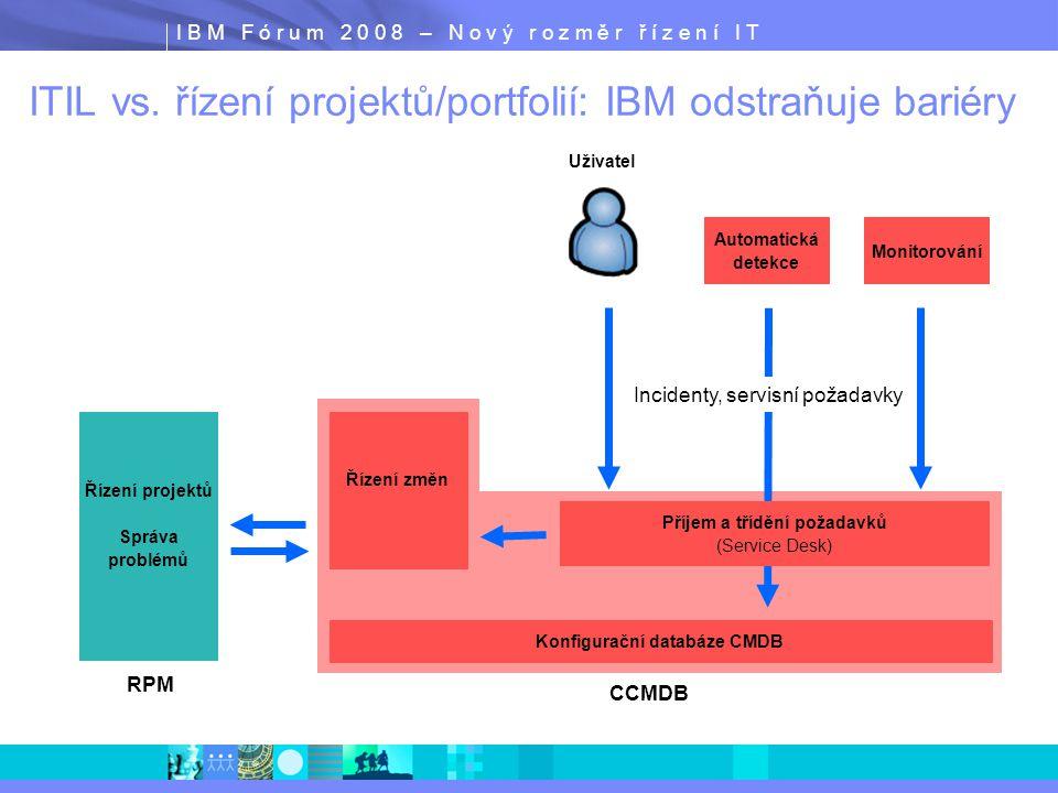 I B M F ó r u m 2 0 0 8 – N o v ý r o z m ě r ř í z e n í I T ITIL vs. řízení projektů/portfolií: IBM odstraňuje bariéry Příjem a třídění požadavků (S