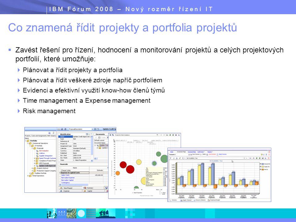I B M F ó r u m 2 0 0 8 – N o v ý r o z m ě r ř í z e n í I T  Zavést řešení pro řízení, hodnocení a monitorování projektů a celých projektových port