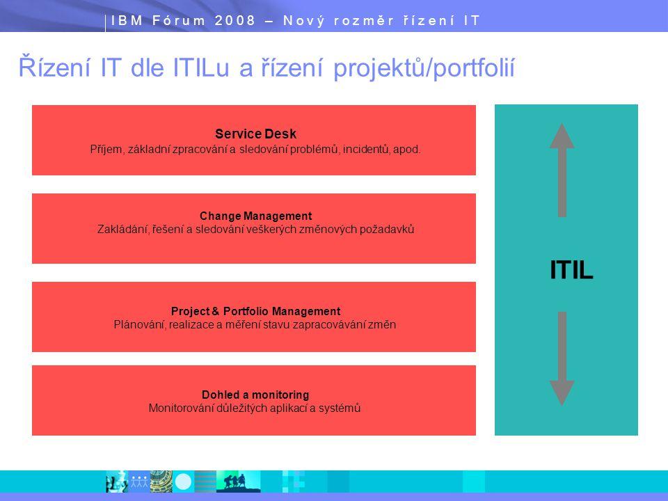 I B M F ó r u m 2 0 0 8 – N o v ý r o z m ě r ř í z e n í I T Řízení IT dle ITILu a řízení projektů/portfolií Service Desk Příjem, základní zpracování