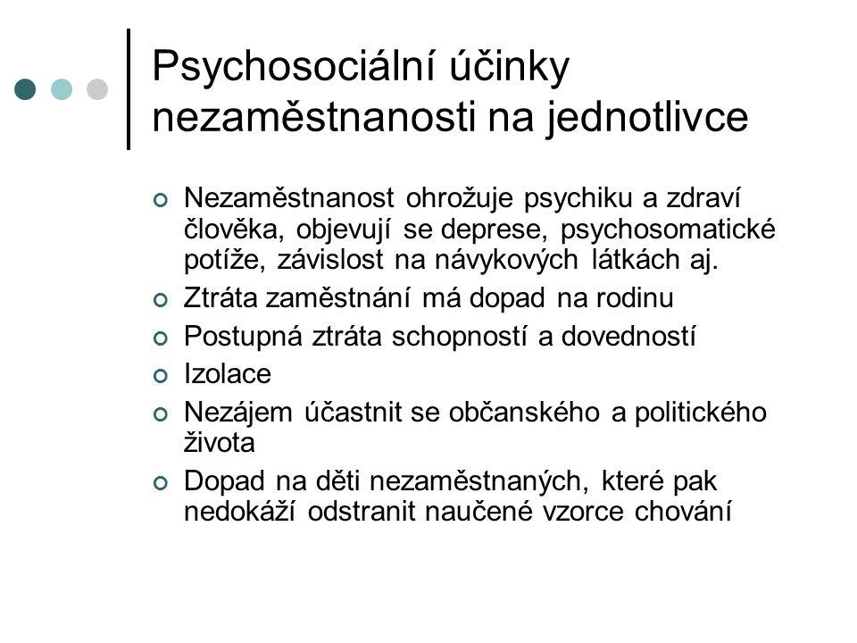 Psychosociální účinky nezaměstnanosti na jednotlivce Nezaměstnanost ohrožuje psychiku a zdraví člověka, objevují se deprese, psychosomatické potíže, z