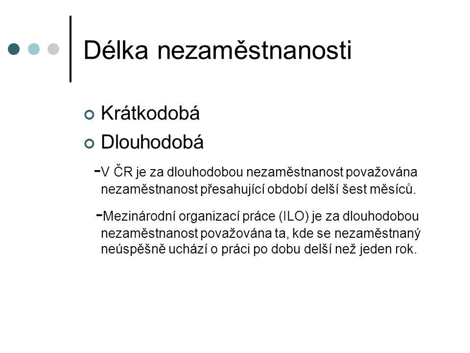 Délka nezaměstnanosti Krátkodobá Dlouhodobá - V ČR je za dlouhodobou nezaměstnanost považována nezaměstnanost přesahující období delší šest měsíců. -