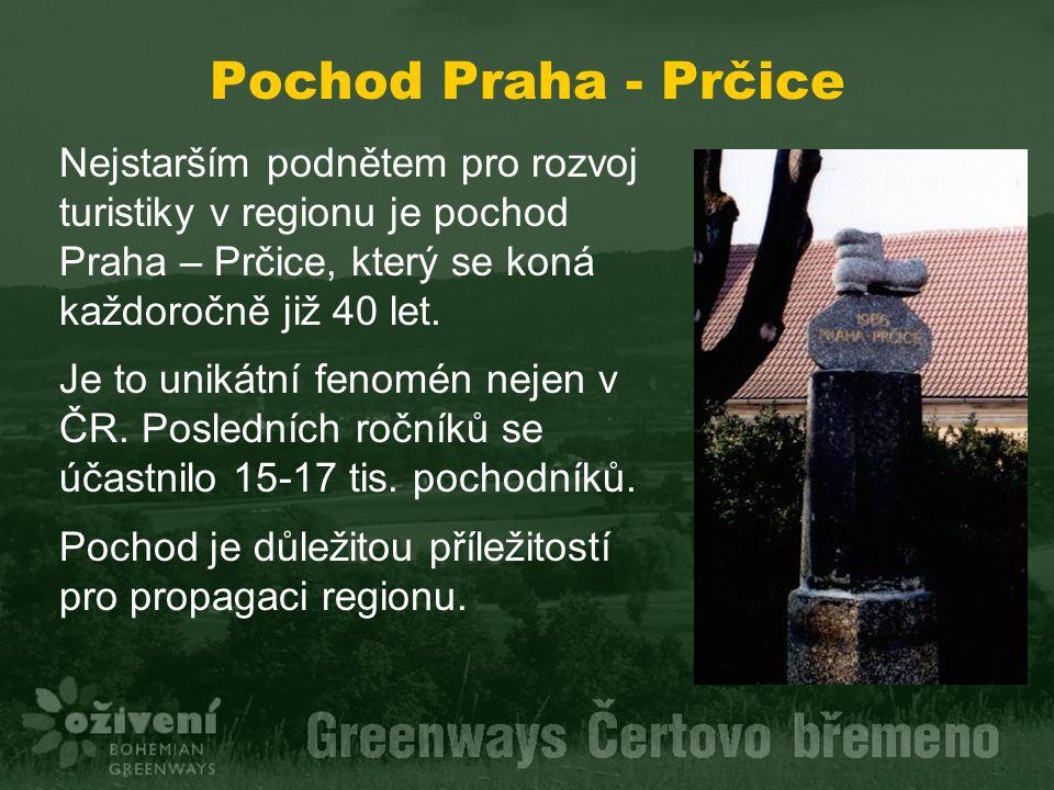 Pochod Praha - Prčice Nejstarším podnětem pro rozvoj turistiky v regionu je pochod Praha – Prčice, který se koná každoročně již 40 let. Je to unikátní