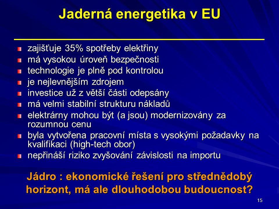 15 Jaderná energetika v EU zajišťuje 35% spotřeby elektřiny má vysokou úroveň bezpečnosti technologie je plně pod kontrolou je nejlevnějším zdrojem in