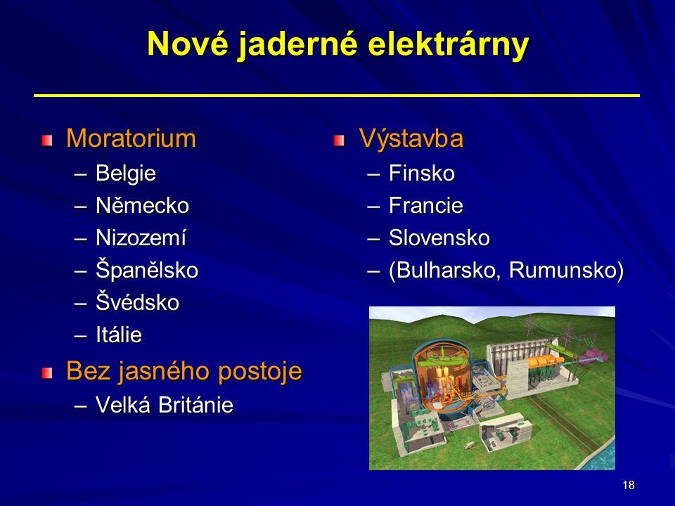 18 Nové jaderné elektrárny Moratorium –Belgie –Německo –Nizozemí –Španělsko –Švédsko –Itálie Bez jasného postoje –Velká Británie Výstavba –Finsko –Fra