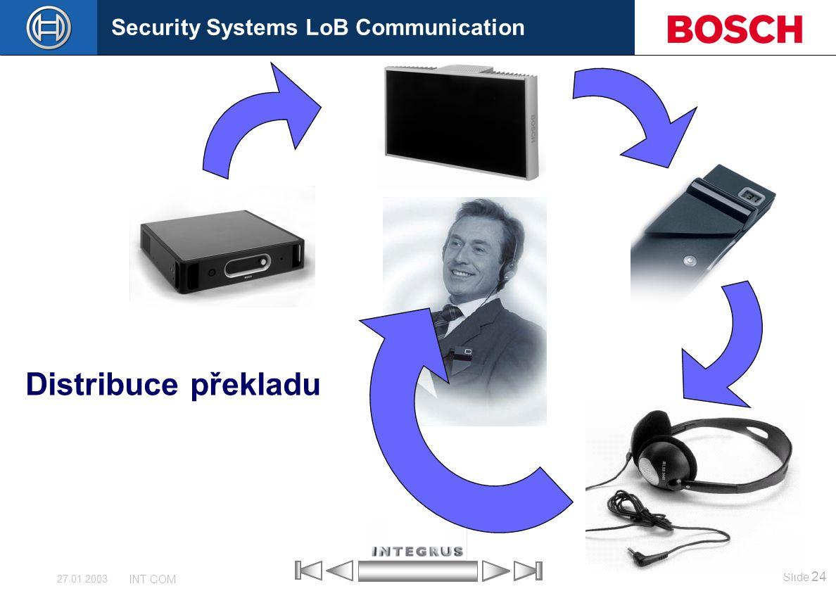 Security Systems LoB Communication Slide 24 INT COM 27.01.2003 Distribuce překladu