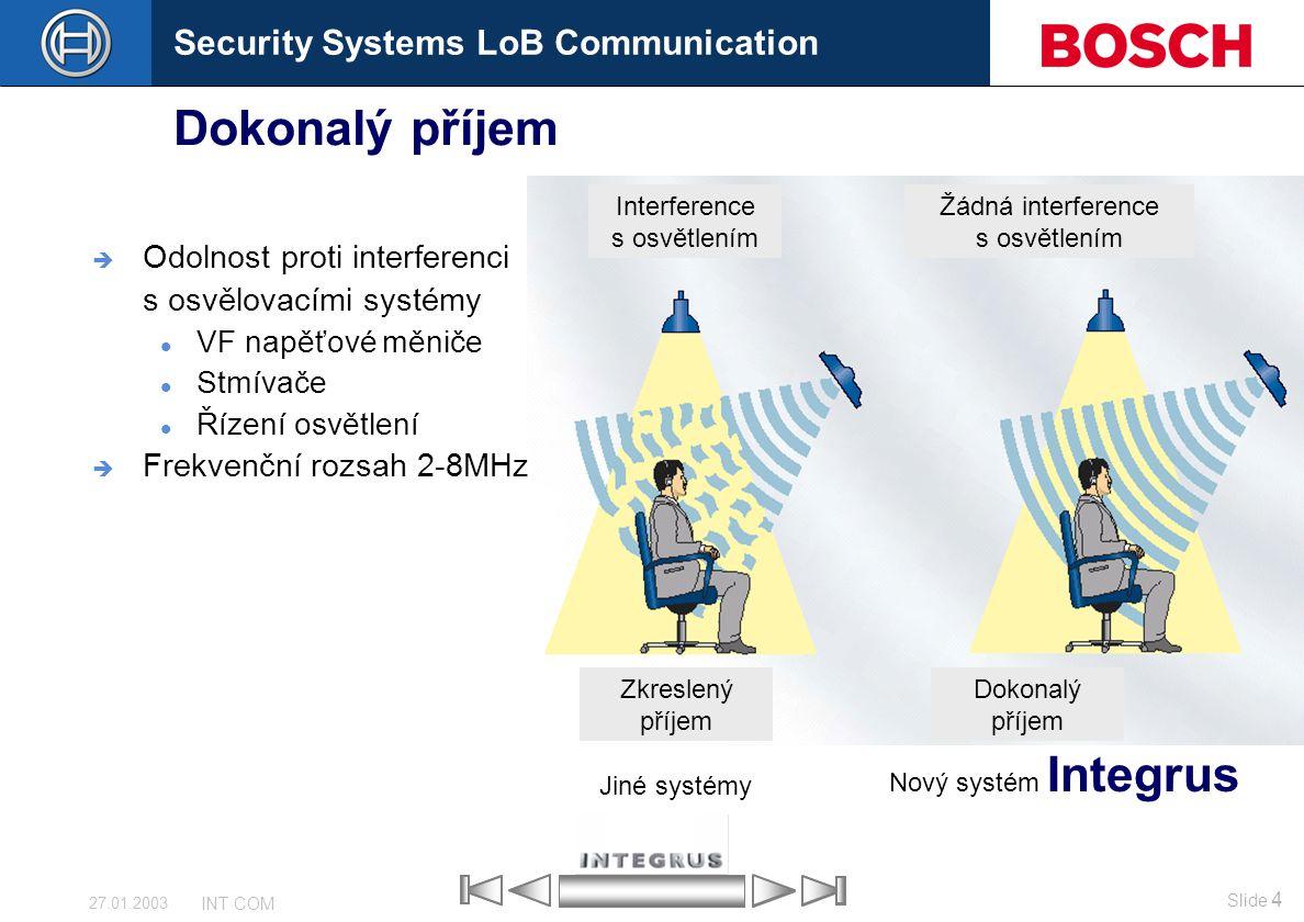 Security Systems LoB Communication Slide 4 INT COM 27.01.2003 Dokonalý příjem Jiné systémy Nový systém Integrus  Odolnost proti interferenci s osvělo