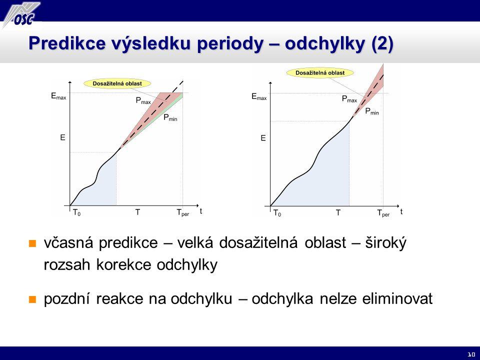 10 Predikce výsledku periody – odchylky (2) včasná predikce – velká dosažitelná oblast – široký rozsah korekce odchylky pozdní reakce na odchylku – od