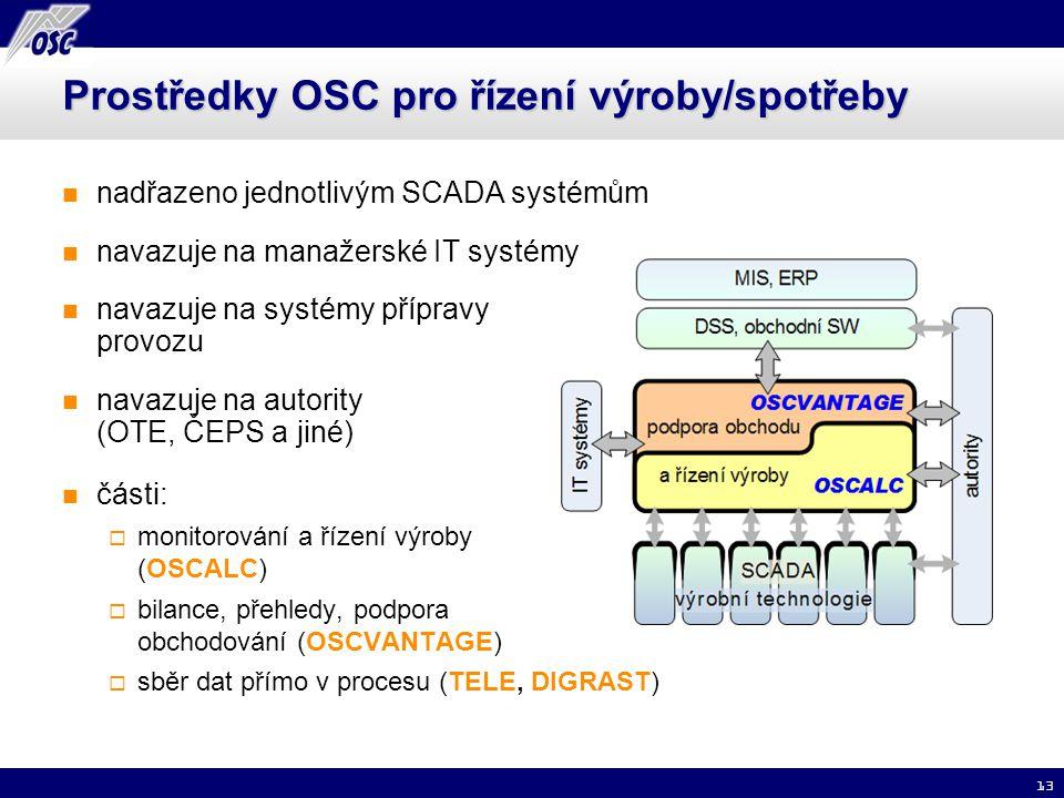 13 Prostředky OSC pro řízení výroby/spotřeby nadřazeno jednotlivým SCADA systémům navazuje na manažerské IT systémy navazuje na systémy přípravy provo