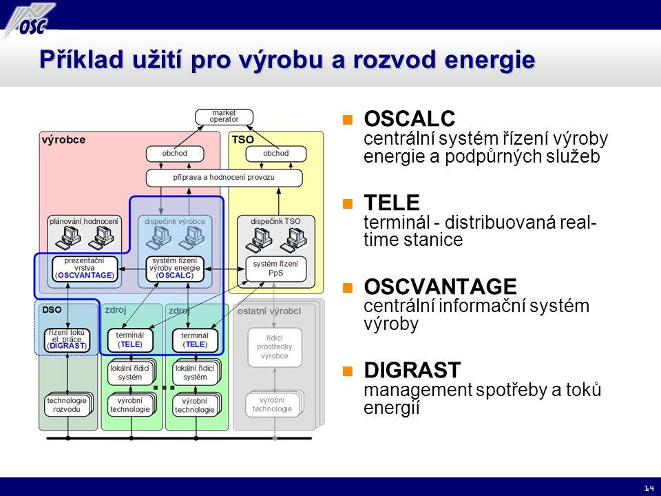 14 Příklad užití pro výrobu a rozvod energie OSCALC centrální systém řízení výroby energie a podpůrných služeb TELE terminál - distribuovaná real- tim