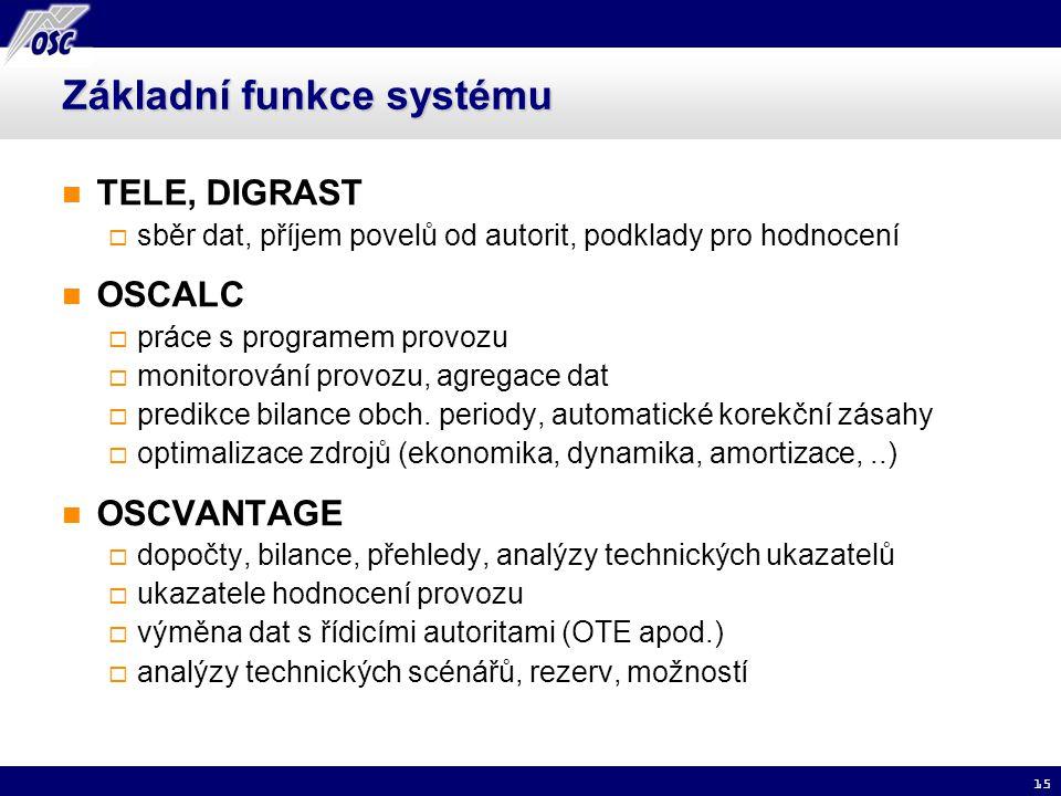 15 Základní funkce systému TELE, DIGRAST  sběr dat, příjem povelů od autorit, podklady pro hodnocení OSCALC  práce s programem provozu  monitorován