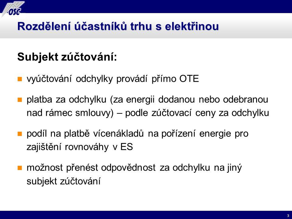3 Rozdělení účastníků trhu s elektřinou Subjekt zúčtování: vyúčtování odchylky provádí přímo OTE platba za odchylku (za energii dodanou nebo odebranou