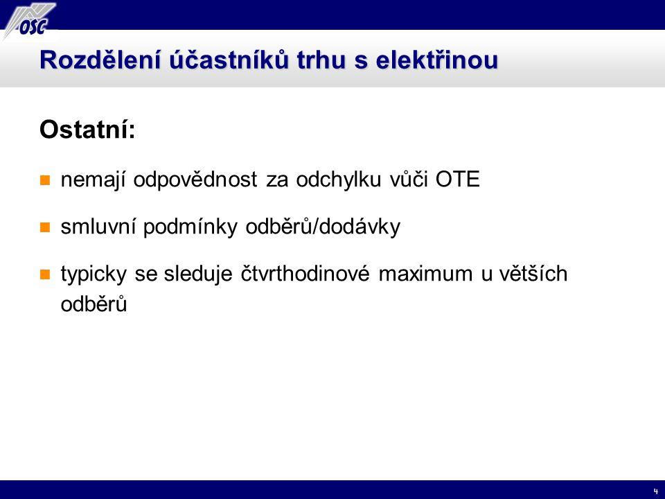 4 Rozdělení účastníků trhu s elektřinou Ostatní: nemají odpovědnost za odchylku vůči OTE smluvní podmínky odběrů/dodávky typicky se sleduje čtvrthodin