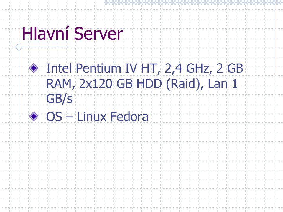 Hlavní Server Intel Pentium IV HT, 2,4 GHz, 2 GB RAM, 2x120 GB HDD (Raid), Lan 1 GB/s OS – Linux Fedora
