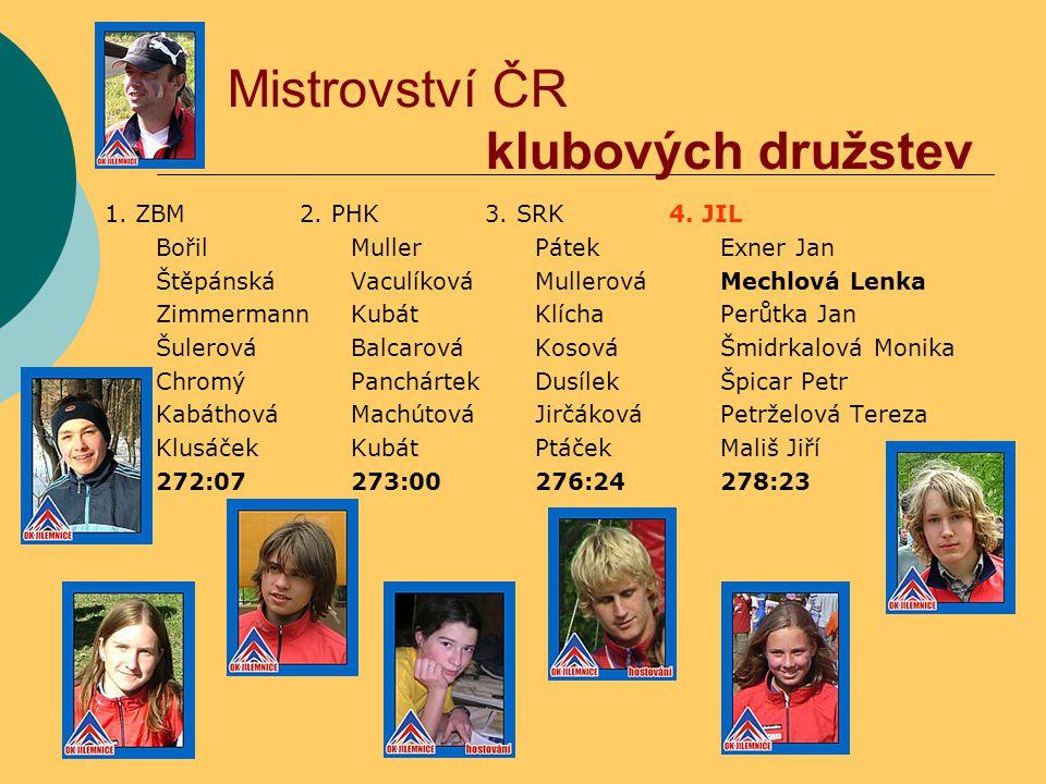 Mistrovství ČR klubových družstev 1.ZBM2. PHK3. SRK4.