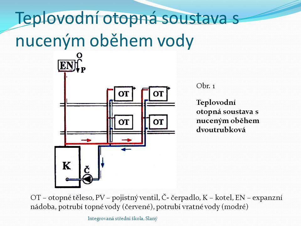Teplovodní otopná soustava s nuceným oběhem vody Integrovaná střední škola, Slaný OT – otopné těleso, PV – pojistný ventil, Č- čerpadlo, K – kotel, EN