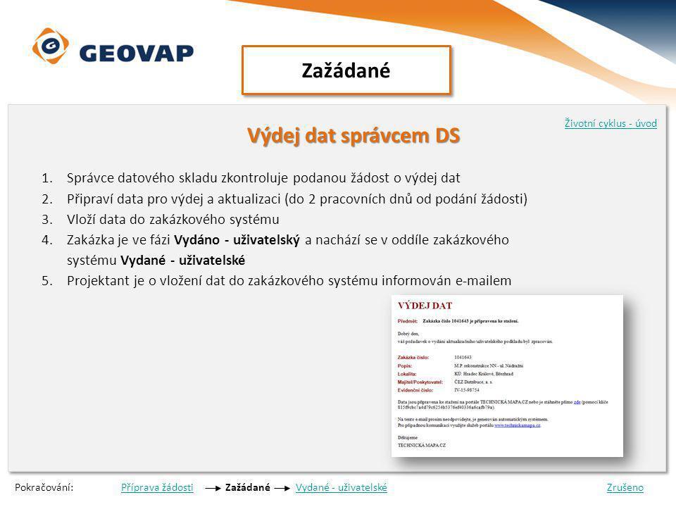 Zažádané Výdej dat správcem DS Výdej dat správcem DS 1.Správce datového skladu zkontroluje podanou žádost o výdej dat 2.Připraví data pro výdej a aktualizaci (do 2 pracovních dnů od podání žádosti) 3.Vloží data do zakázkového systému 4.Zakázka je ve fázi Vydáno - uživatelský a nachází se v oddíle zakázkového systému Vydané - uživatelské 5.Projektant je o vložení dat do zakázkového systému informován e-mailem Životní cyklus - úvod Pokračování: Příprava žádosti Zažádané Vydané - uživatelské ZrušenoPříprava žádostiVydané - uživatelskéZrušeno