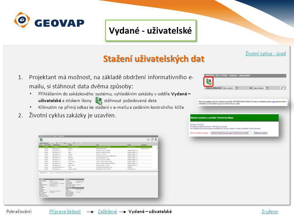 Vydané - uživatelské Stažení uživatelských dat 1.Projektant má možnost, na základě obdržení informativního e- mailu, si stáhnout data dvěma způsoby: Přihlášením do zakázkového systému, vyhledáním zakázky v oddíle Vydané – uživatelské a stiskem ikony stáhnout požadovaná data Kliknutím na přímý odkaz ke stažení v e-mailu a zadáním kontrolního klíče 2.Životní cyklus zakázky je uzavřen.