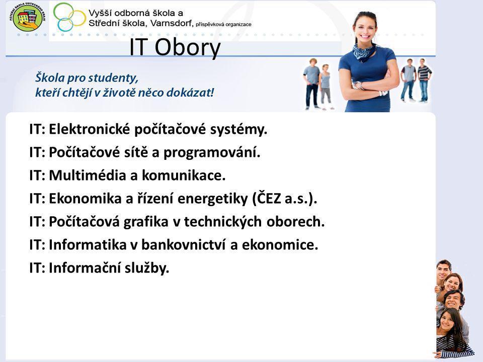 IT Obory IT: Elektronické počítačové systémy.IT: Počítačové sítě a programování.