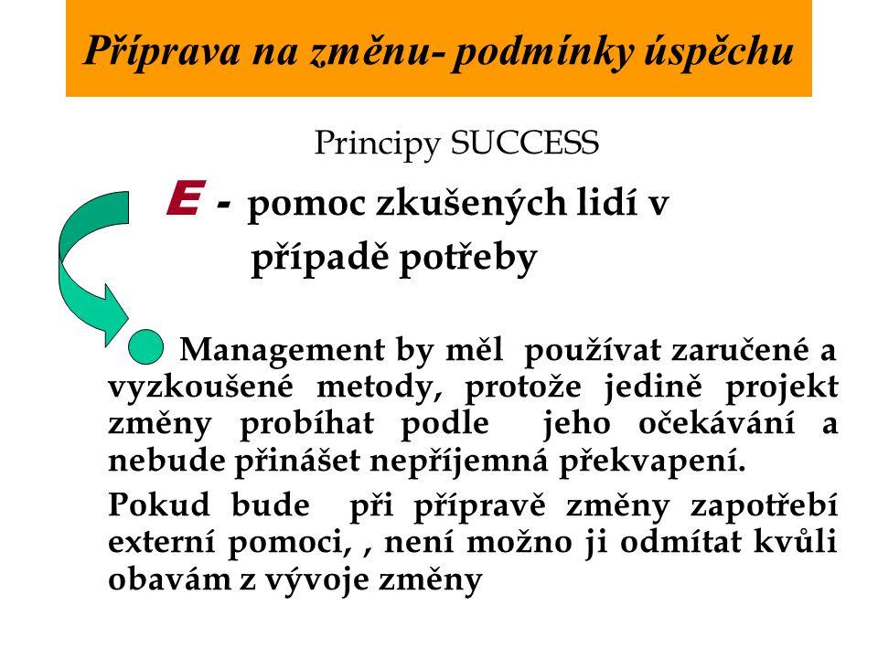 Příprava na změnu- podmínky úspěchu Principy SUCCESS E - pomoc zkušených lidí v případě potřeby Management by měl používat zaručené a vyzkoušené metody, protože jedině projekt změny probíhat podle jeho očekávání a nebude přinášet nepříjemná překvapení.