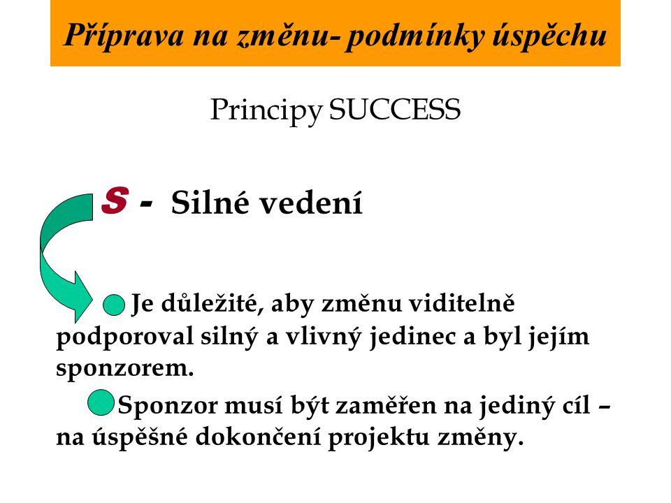 Příprava na změnu- podmínky úspěchu Principy SUCCESS S - Silné vedení Je důležité, aby změnu viditelně podporoval silný a vlivný jedinec a byl jejím sponzorem.