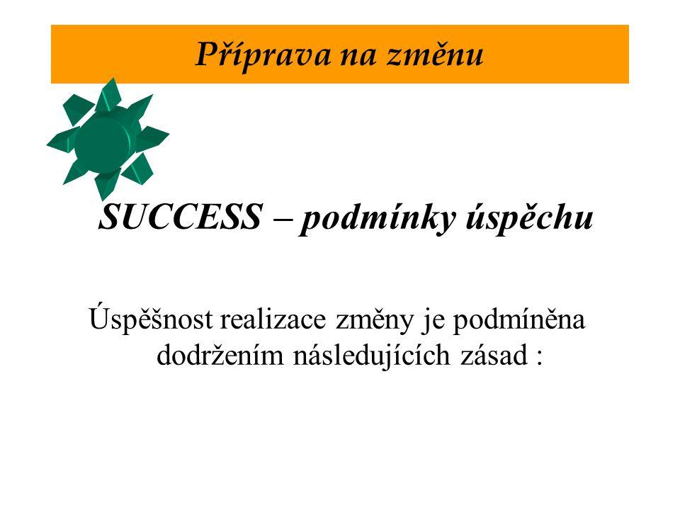 Příprava na změnu SUCCESS – podmínky úspěchu Úspěšnost realizace změny je podmíněna dodržením následujících zásad :