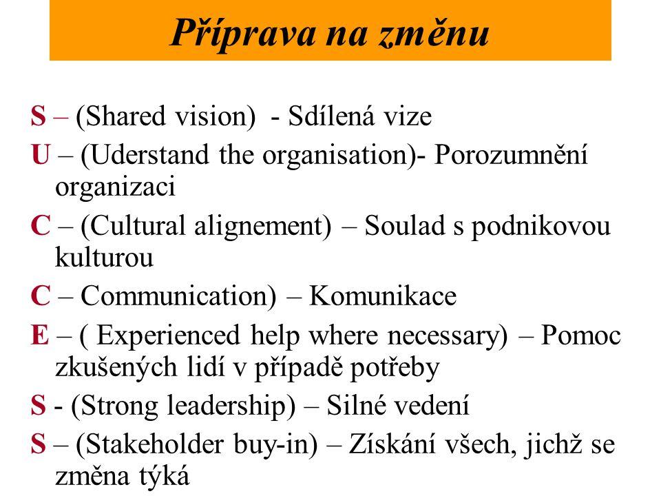 S – (Shared vision) - Sdílená vize U – (Uderstand the organisation)- Porozumnění organizaci C – (Cultural alignement) – Soulad s podnikovou kulturou C – Communication) – Komunikace E – ( Experienced help where necessary) – Pomoc zkušených lidí v případě potřeby S - (Strong leadership) – Silné vedení S – (Stakeholder buy-in) – Získání všech, jichž se změna týká Příprava na změnu