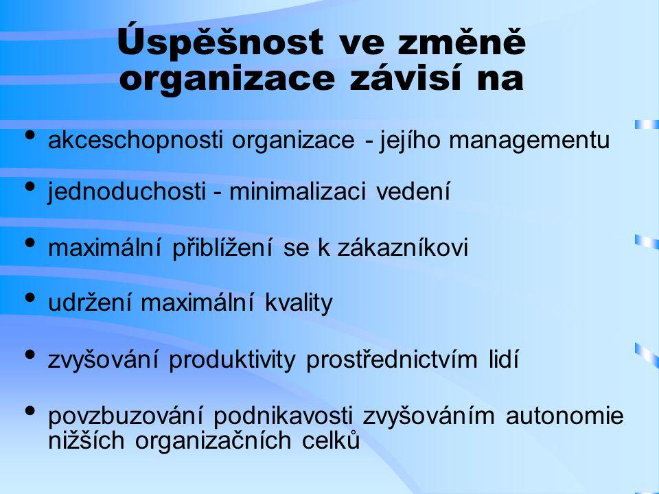 Úspěšnost ve změně organizace závisí na akceschopnosti organizace - jejího managementu jednoduchosti - minimalizaci vedení maximální přiblížení se k zákazníkovi udržení maximální kvality zvyšování produktivity prostřednictvím lidí povzbuzování podnikavosti zvyšováním autonomie nižších organizačních celků