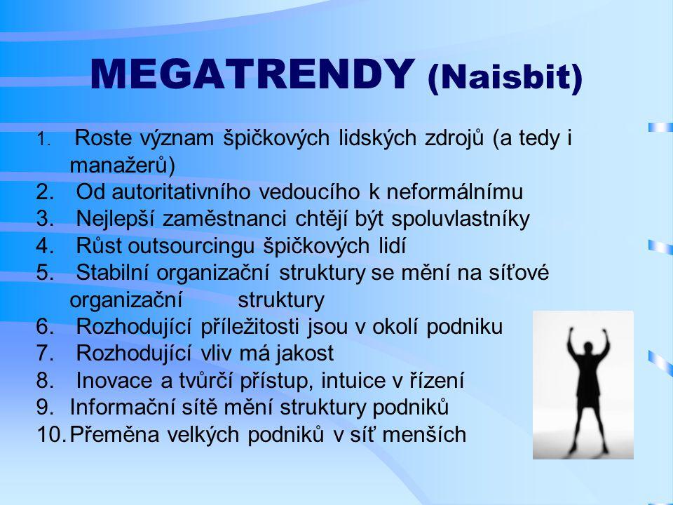 MEGATRENDY (Naisbit) 1. Roste význam špičkových lidských zdrojů (a tedy i manažerů) 2.