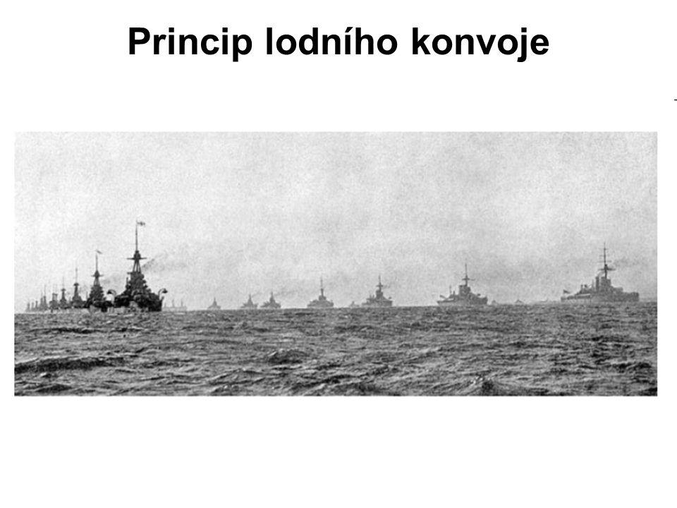 Princip lodního konvoje