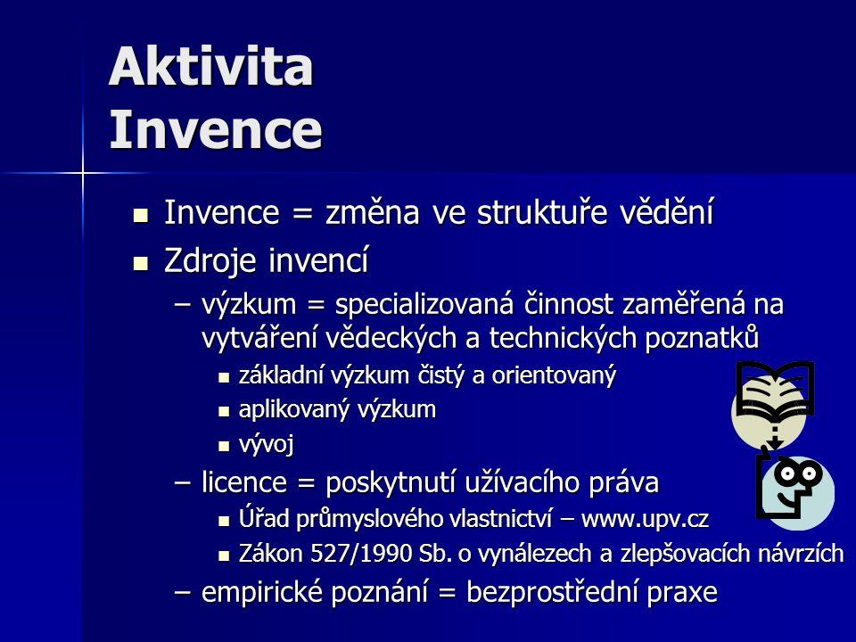 Aktivita Invence Invence = změna ve struktuře vědění Invence = změna ve struktuře vědění Zdroje invencí Zdroje invencí –výzkum = specializovaná činnos