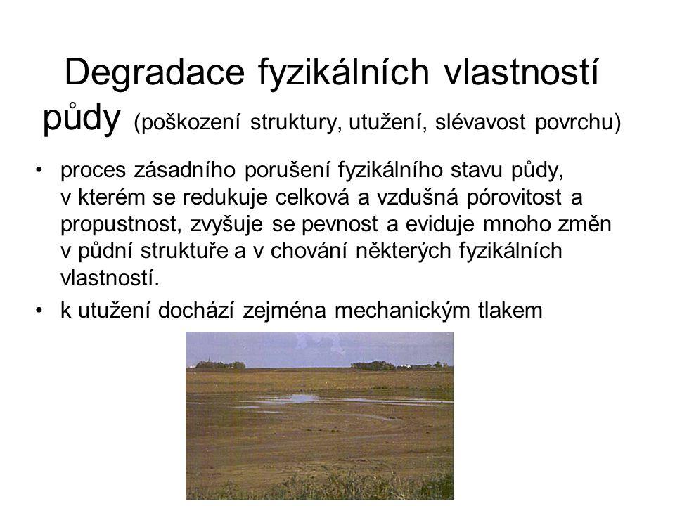 Degradace fyzikálních vlastností půdy (poškození struktury, utužení, slévavost povrchu) proces zásadního porušení fyzikálního stavu půdy, v kterém se