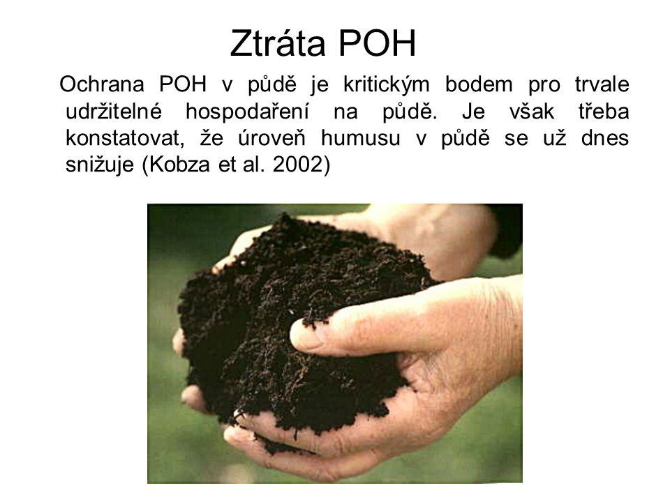 Ochrana POH v půdě je kritickým bodem pro trvale udržitelné hospodaření na půdě. Je však třeba konstatovat, že úroveň humusu v půdě se už dnes snižuje