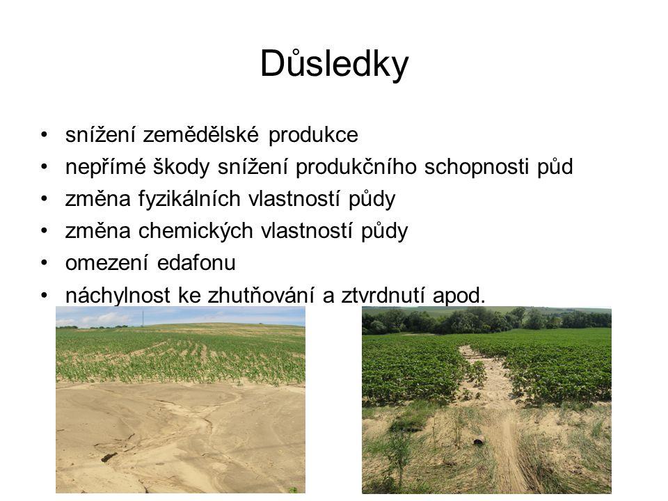 Důsledky snížení zemědělské produkce nepřímé škody snížení produkčního schopnosti půd změna fyzikálních vlastností půdy změna chemických vlastností pů