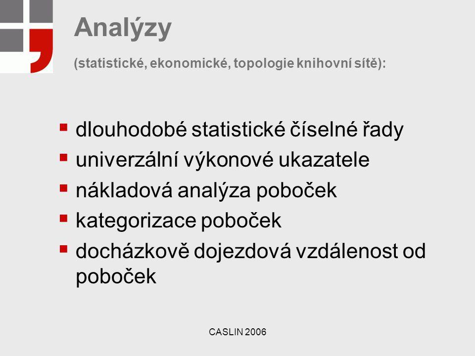 CASLIN 2006 Analýzy (statistické, ekonomické, topologie knihovní sítě):  dlouhodobé statistické číselné řady  univerzální výkonové ukazatele  nákladová analýza poboček  kategorizace poboček  docházkově dojezdová vzdálenost od poboček