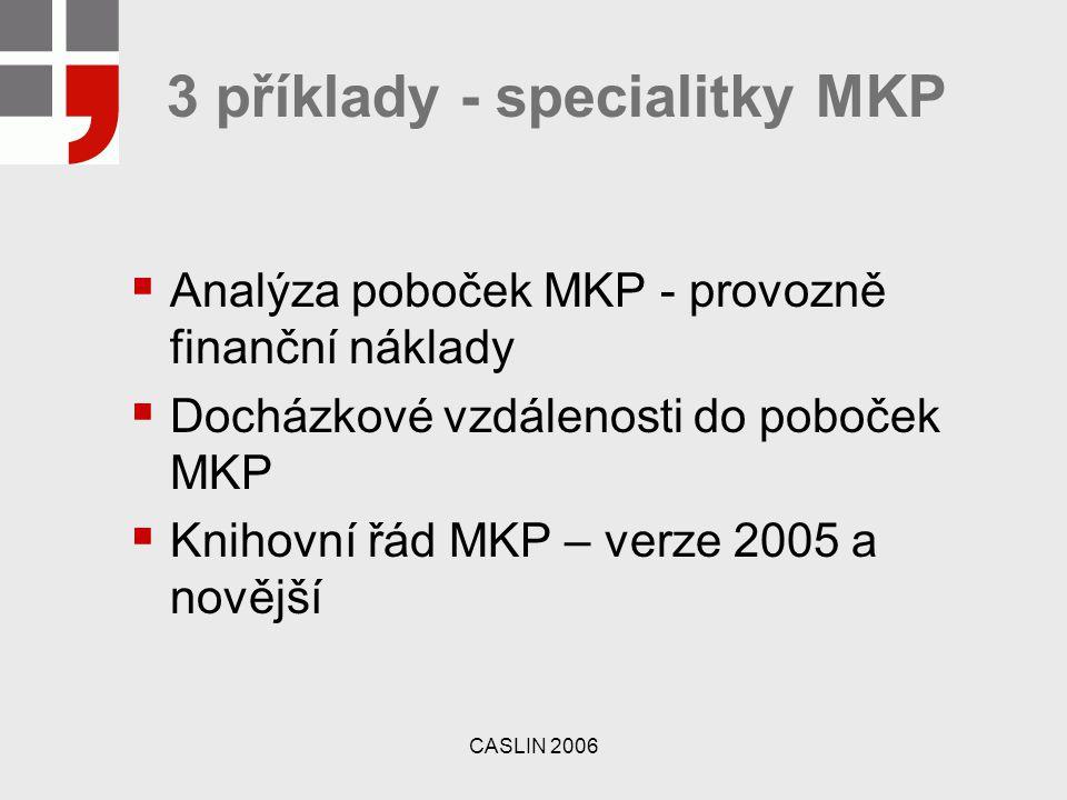 CASLIN 2006 3 příklady - specialitky MKP  Analýza poboček MKP - provozně finanční náklady  Docházkové vzdálenosti do poboček MKP  Knihovní řád MKP – verze 2005 a novější