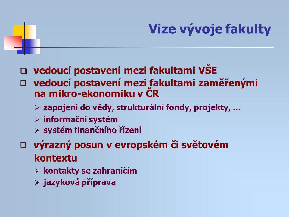 Vize vývoje fakulty   vedoucí postavení mezi fakultami VŠE  vedoucí postavení mezi fakultami zaměřenými na mikro-ekonomiku v ČR  zapojení do vědy,