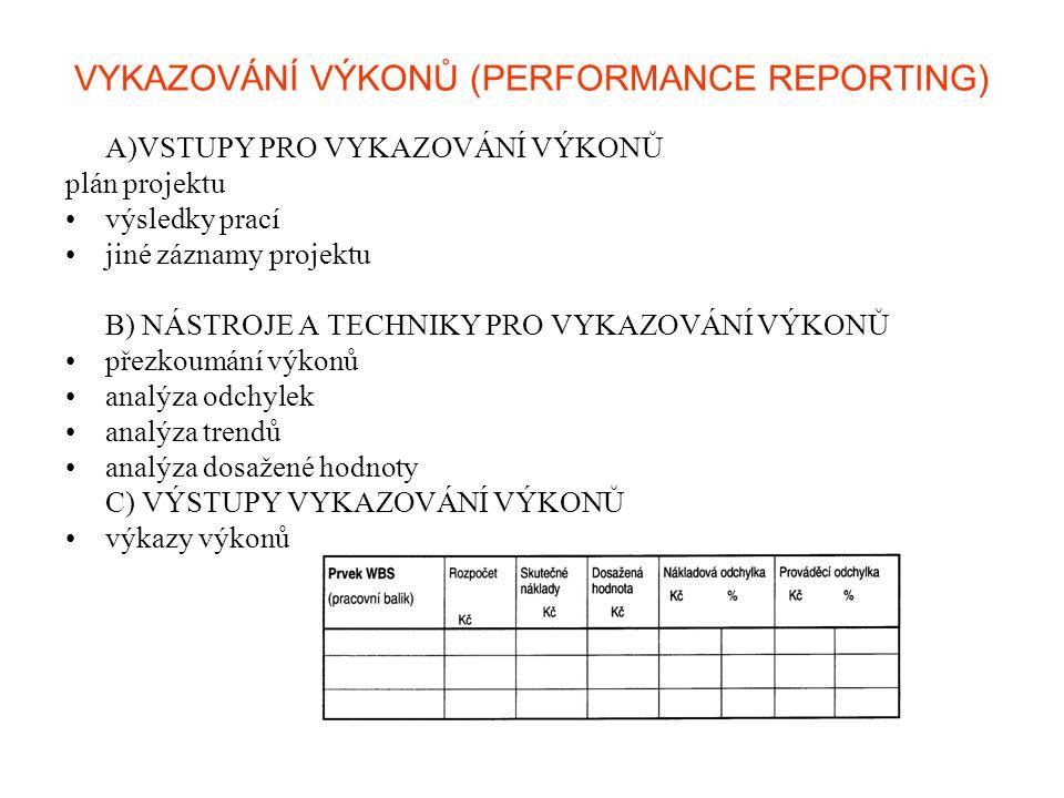 VYKAZOVÁNÍ VÝKONŮ (PERFORMANCE REPORTING) A)VSTUPY PRO VYKAZOVÁNÍ VÝKONŮ plán projektu výsledky prací jiné záznamy projektu B) NÁSTROJE A TECHNIKY PRO