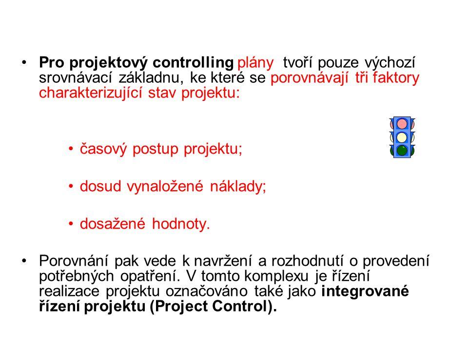 Pro projektový controlling plány tvoří pouze výchozí srovnávací základnu, ke které se porovnávají tři faktory charakterizující stav projektu: časový p