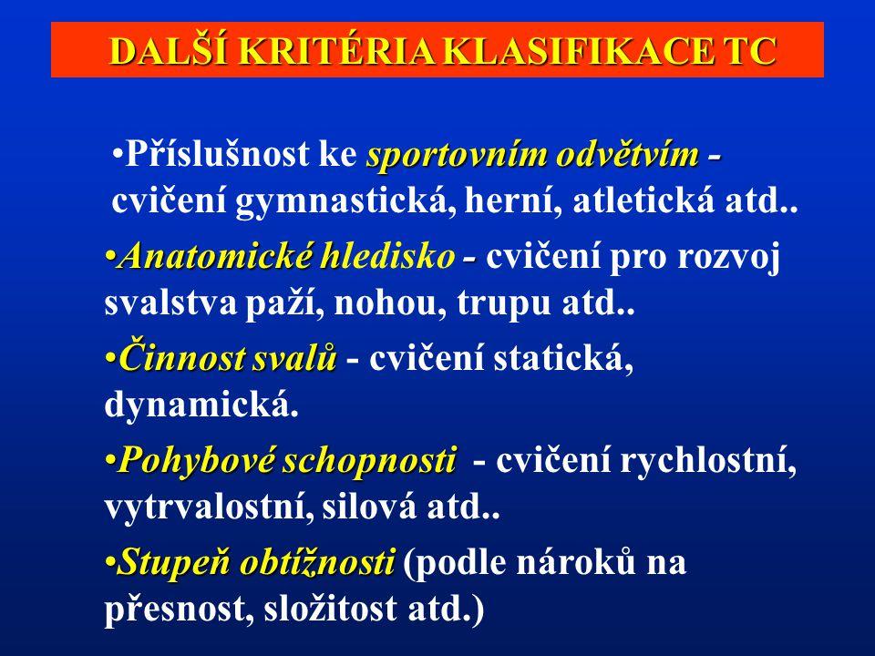 DALŠÍ KRITÉRIA KLASIFIKACE TC sportovním odvětvím -Příslušnost ke sportovním odvětvím - cvičení gymnastická, herní, atletická atd..
