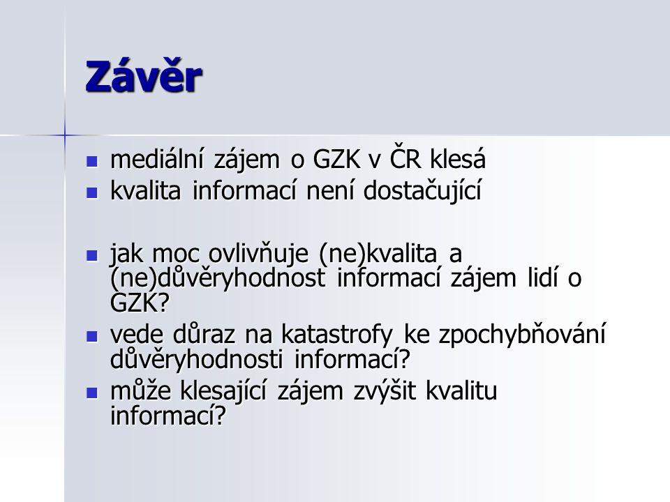 Závěr mediální zájem o GZK v ČR klesá mediální zájem o GZK v ČR klesá kvalita informací není dostačující kvalita informací není dostačující jak moc ov