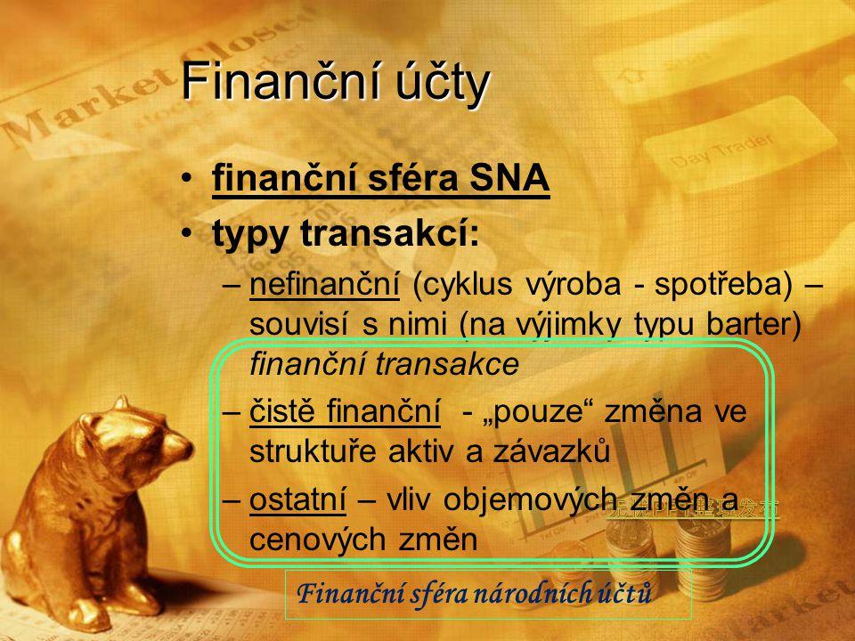 """Finanční účty finanční sféra SNA typy transakcí: –nefinanční (cyklus výroba - spotřeba) – souvisí s nimi (na výjimky typu barter) finanční transakce –čistě finanční - """"pouze změna ve struktuře aktiv a závazků –ostatní – vliv objemových změn a cenových změn Finanční sféra národních účtů"""