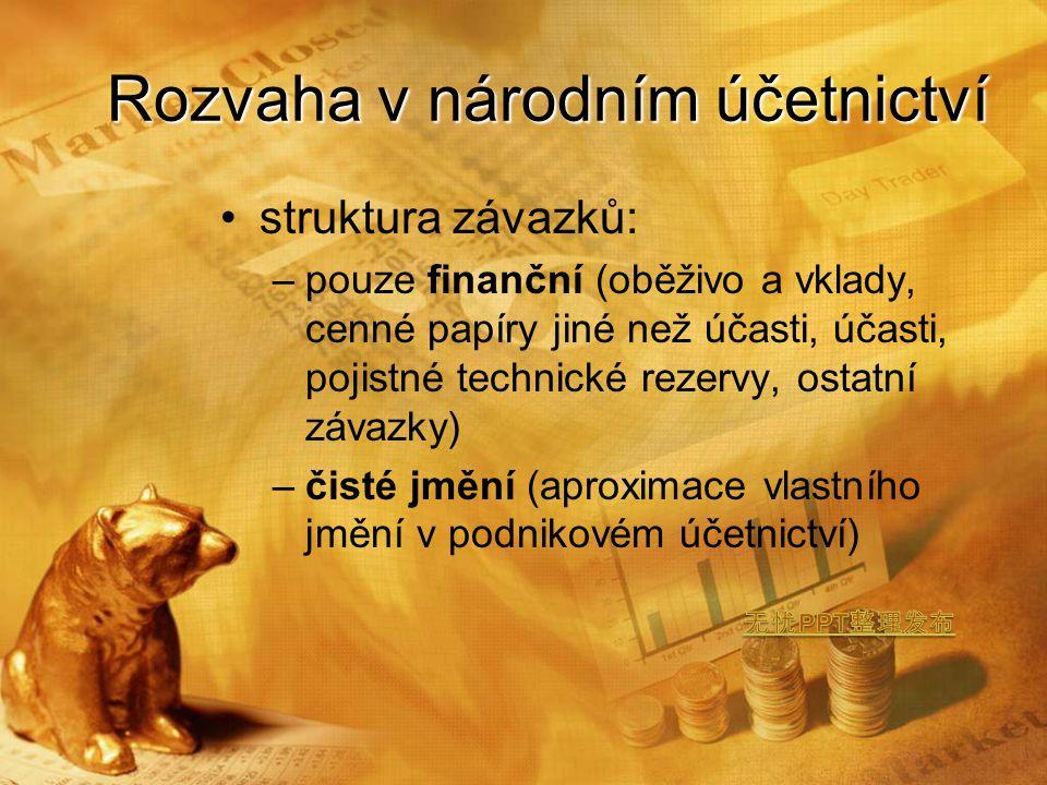 Rozvaha v národním účetnictví struktura závazků: –pouze finanční (oběživo a vklady, cenné papíry jiné než účasti, účasti, pojistné technické rezervy, ostatní závazky) –čisté jmění (aproximace vlastního jmění v podnikovém účetnictví)