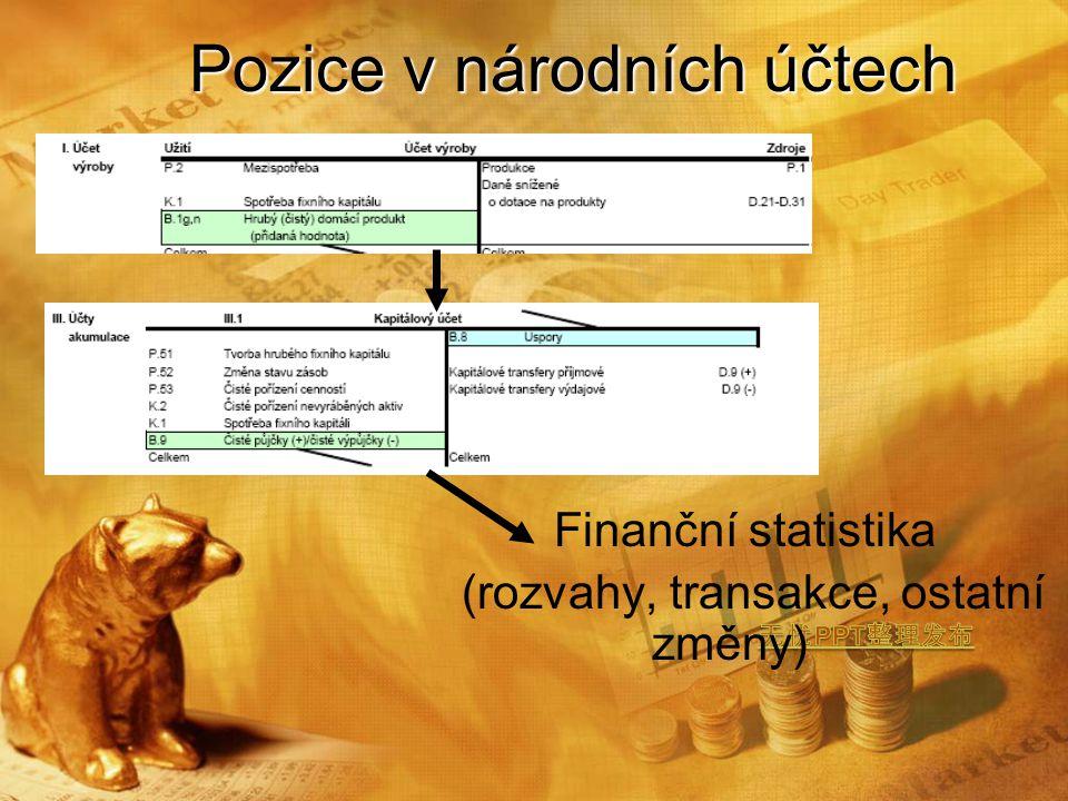 Pozice v národních účtech Finanční statistika (rozvahy, transakce, ostatní změny)