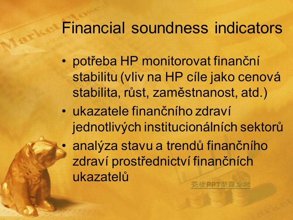 Financial soundness indicators potřeba HP monitorovat finanční stabilitu (vliv na HP cíle jako cenová stabilita, růst, zaměstnanost, atd.) ukazatele finančního zdraví jednotlivých institucionálních sektorů analýza stavu a trendů finančního zdraví prostřednictví finančních ukazatelů