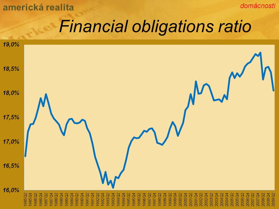 Financial obligations ratio americká realita domácnosti