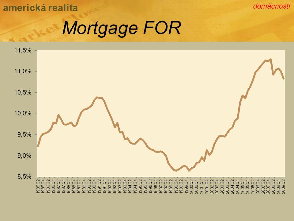 Mortgage FOR americká realita domácnosti