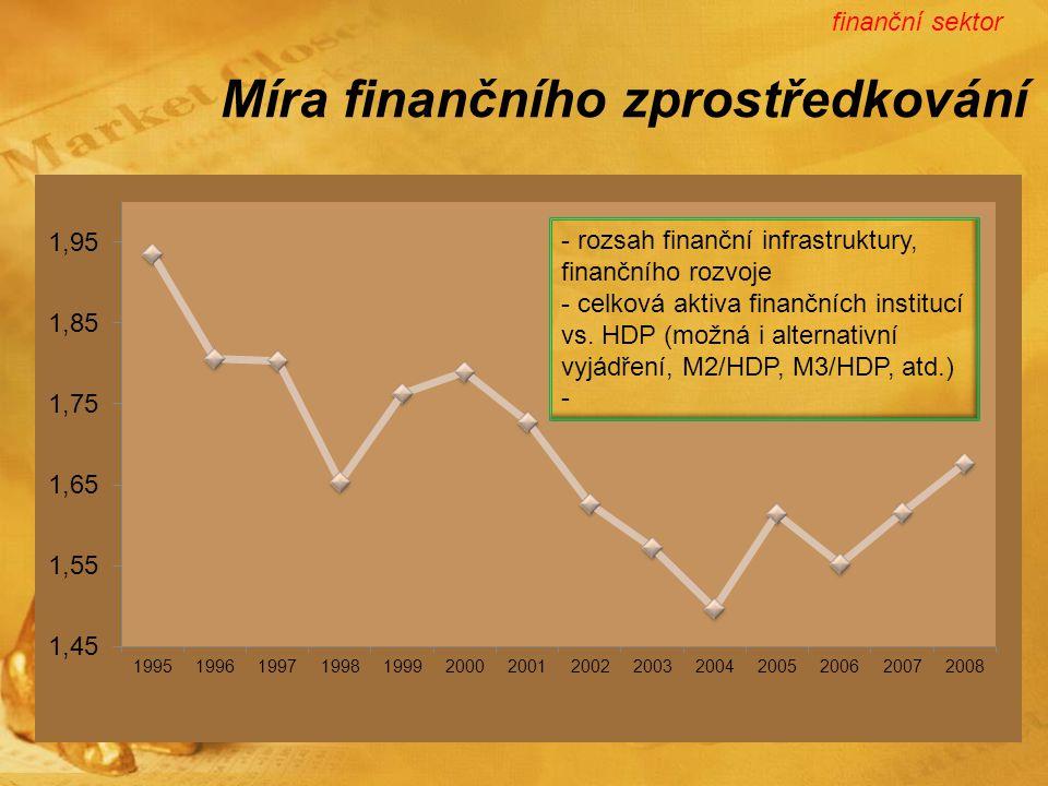 Míra finančního zprostředkování finanční sektor - rozsah finanční infrastruktury, finančního rozvoje - celková aktiva finančních institucí vs.